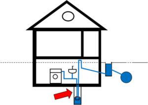 Pumpschachtüberwachung Skizze